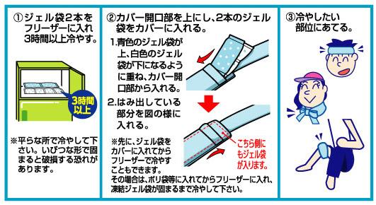 スーパーネックールⅡ使用方法