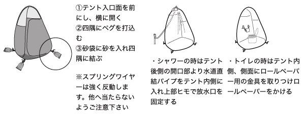 ベンリーテント使用方法1